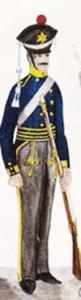 Södermanlands regementes uniformer 1765 - 1845